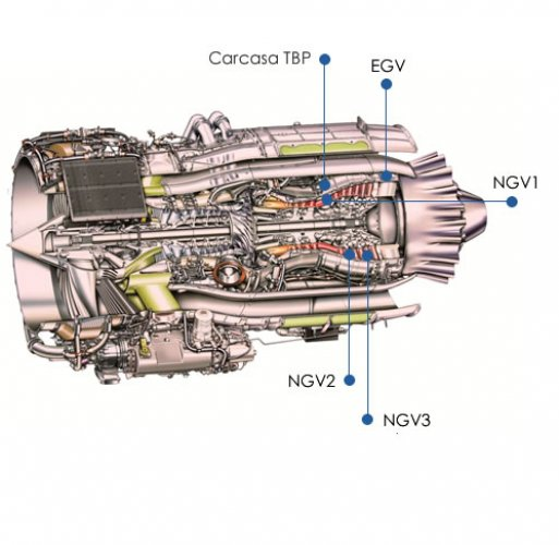 torna ai programmi di engines